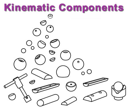 Microinch Positioning with Kinematic Components