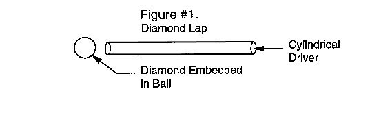 Diamond embedded ball lap