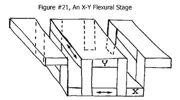 X-Y Flexure Stage
