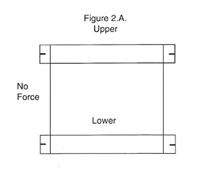 Flexure Figure 2A
