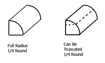 drawing quarter round