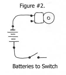 Batteries to Switch