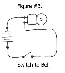 Switch to Bell