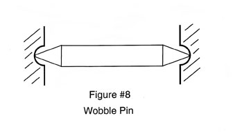 Wobble Pin