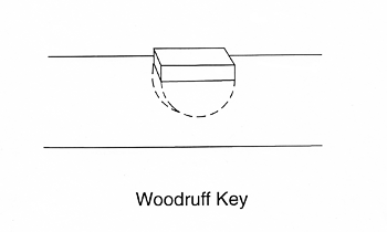 Woodruff Key
